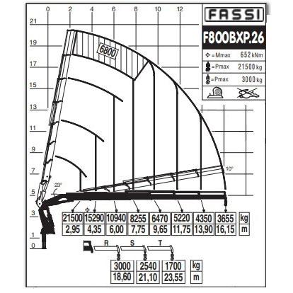 GRUA-FASSI-F800BXP