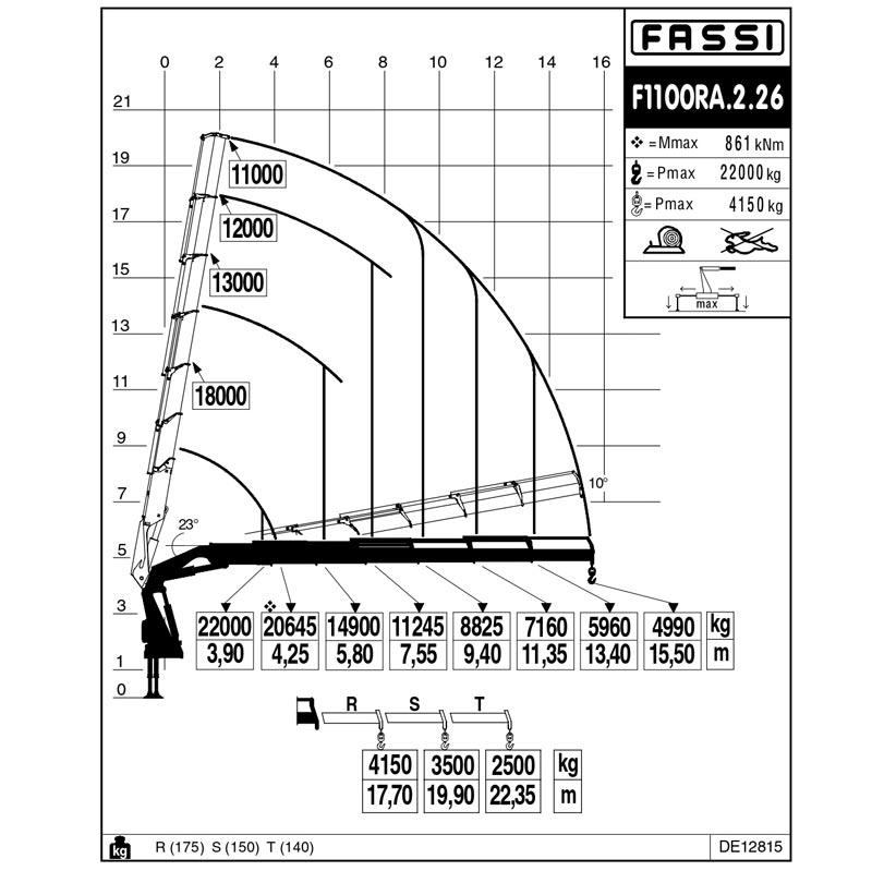 CAMION-GRUA-FASSI--F1100RA.2