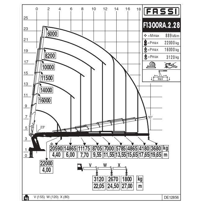 GRUA-FASSI-F1300RA.2