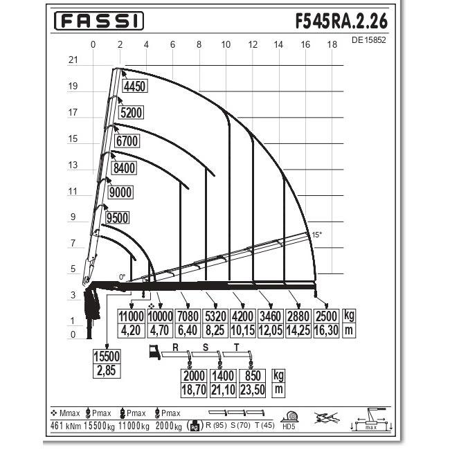 GRUA-FASSI-F545RA.2