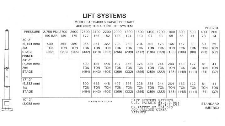 Tabla-Portico-lift-systems-450-tn-movimiento-maquinaria