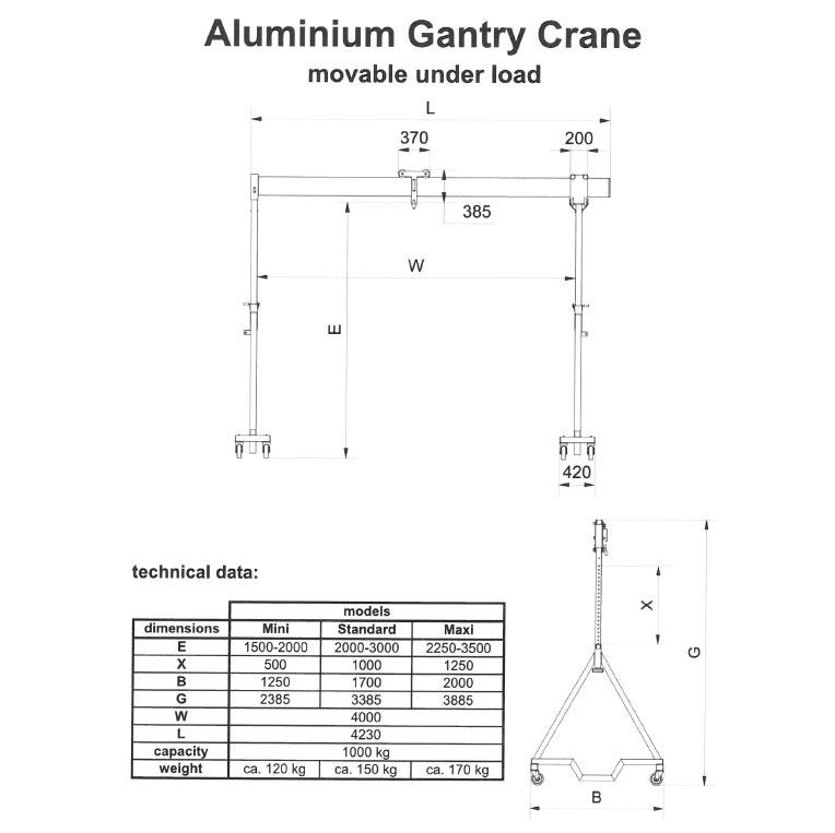 esquema-portico-de-aluminio